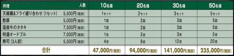 01_月代(つきしろ)価格