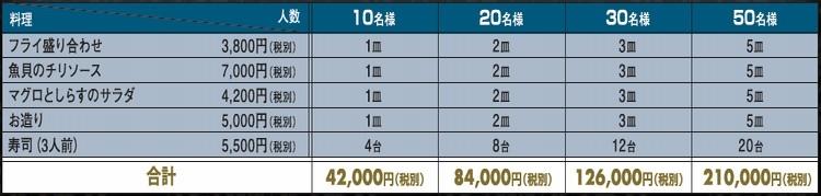 02_朝凪(あさなぎ)価格