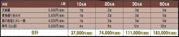 03_長閑(のどか)価格